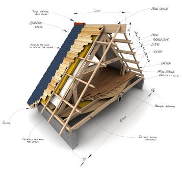la toiture en détail